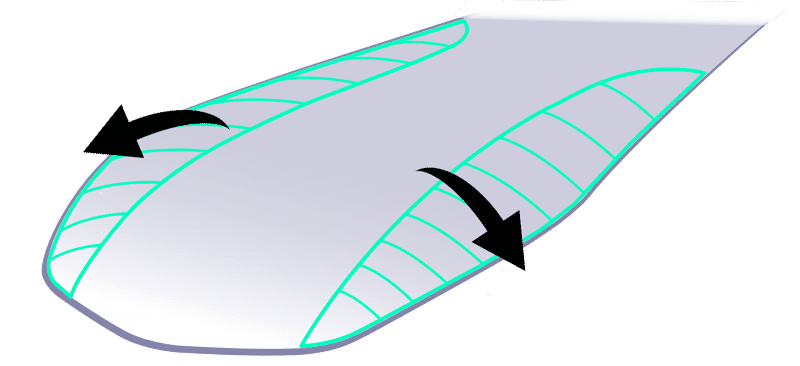3d Shape Snowboards – What are they? And what are they good for?